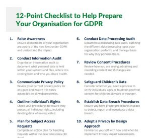 12 points check list for GDPR
