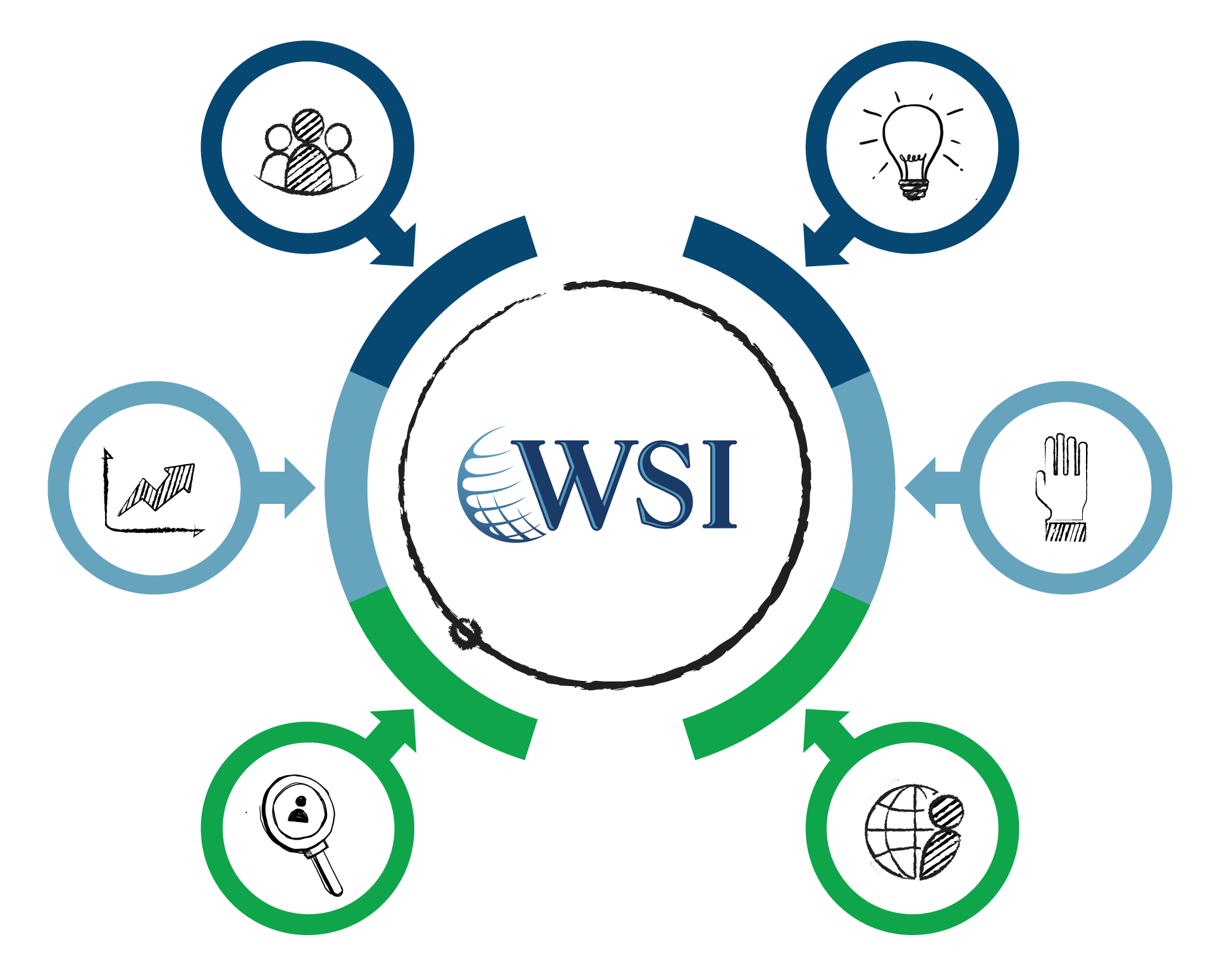 WSI Core Values-01