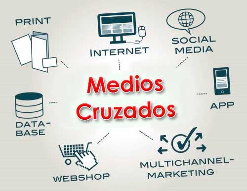 La estrategia en medios cruzados (cross-media) y su contribución al éxito de una campaña de marketing